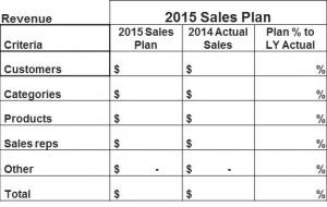 2015 sales plan